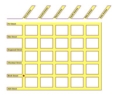 teacher resources an exploration of taxicab geometry